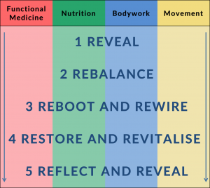 Program_Overview
