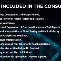 Functional Medicine Initial Consultation