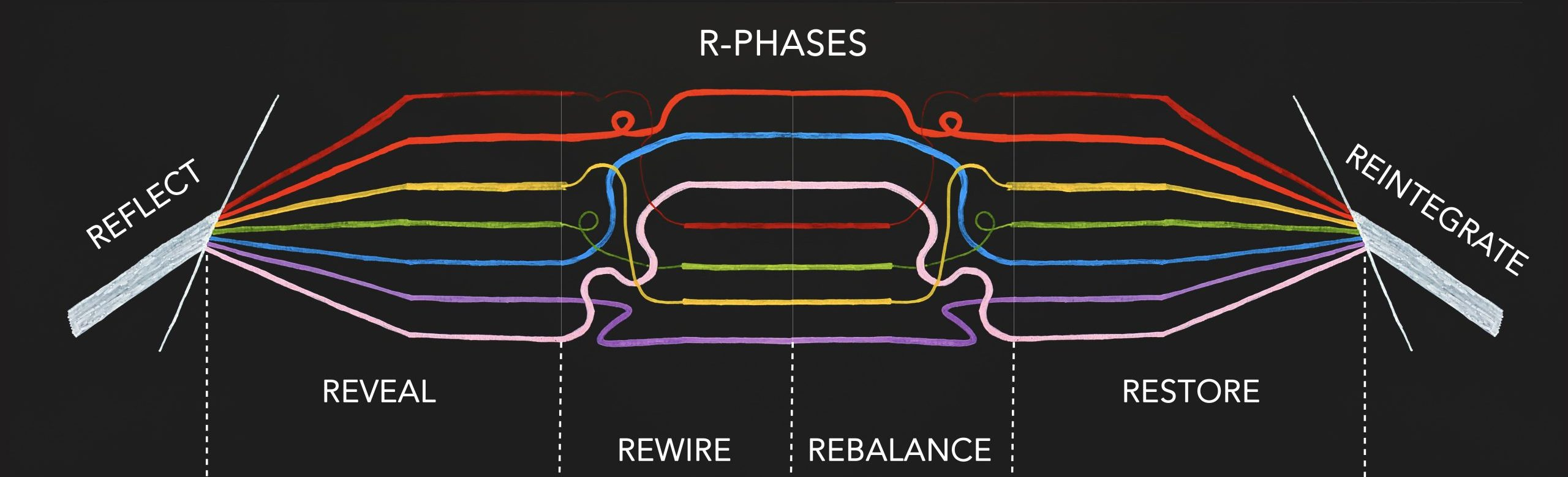 R-Phases Banner