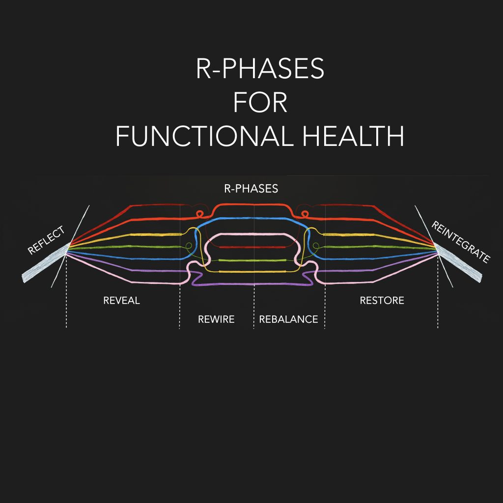 R-Phases for Health Restoration