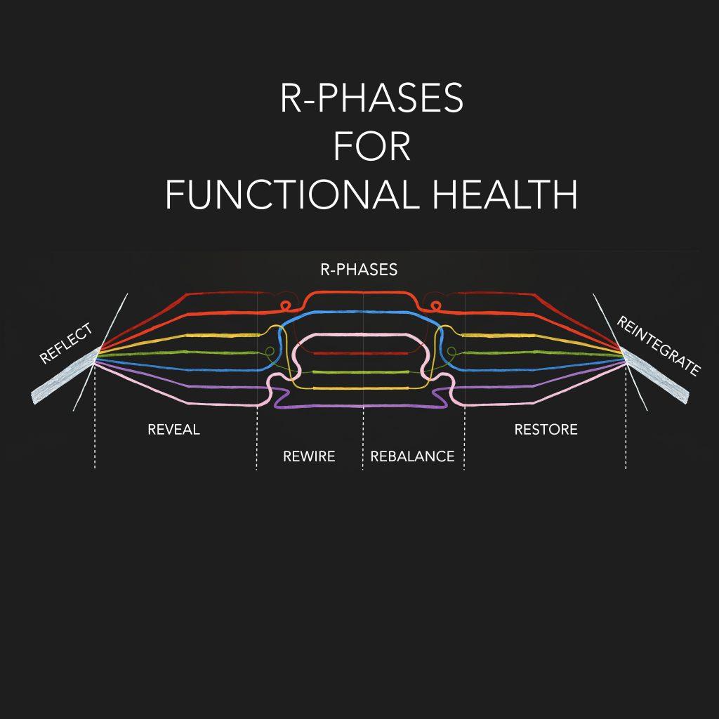 R-Phases for Health Restoration